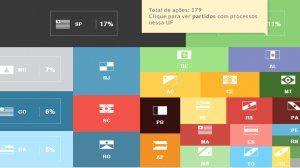 Proyecto CTRL-X monitorea intentos de censurar información en Brasil