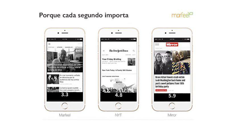 La SIP se asocia con Marfeel para ofrecer una solución móvil gratuita