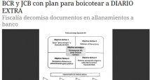 Costa Rica - Diario Extra