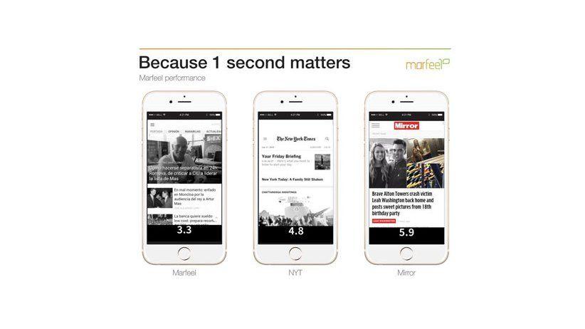 A SIP formou com a Marfeel uma parceria para proporcionar uma solução móvel gratuita a seus membros