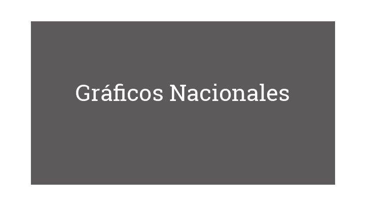 Gráficos Nacionales