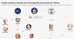 Nuevos ataques contra periodistas ecuatorianos