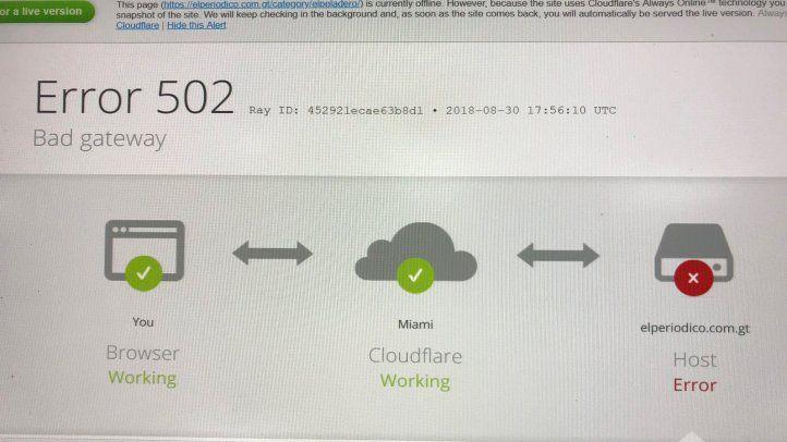La SIP condenó ciberataque contra elPeriódico de Guatemala