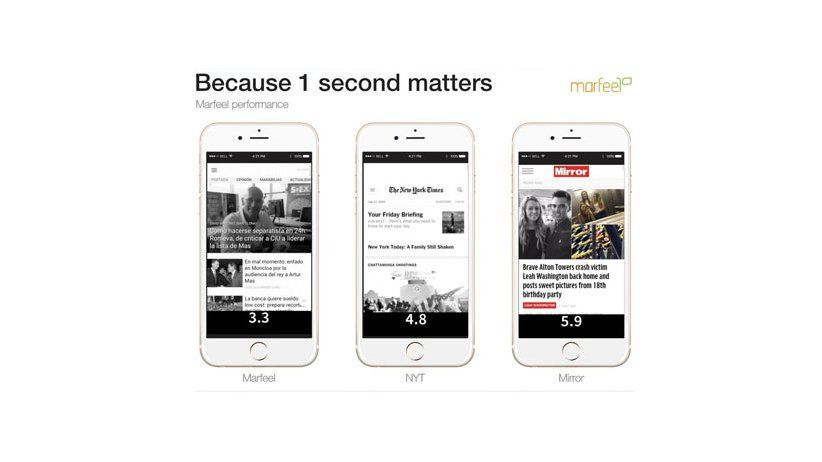 IAPA and Marfeel become partners to provide a free mobile solution to IAPA members